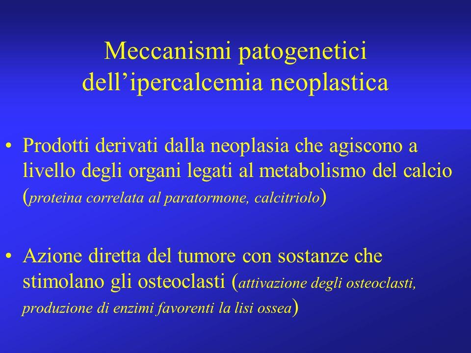 Meccanismi patogenetici dell'ipercalcemia neoplastica