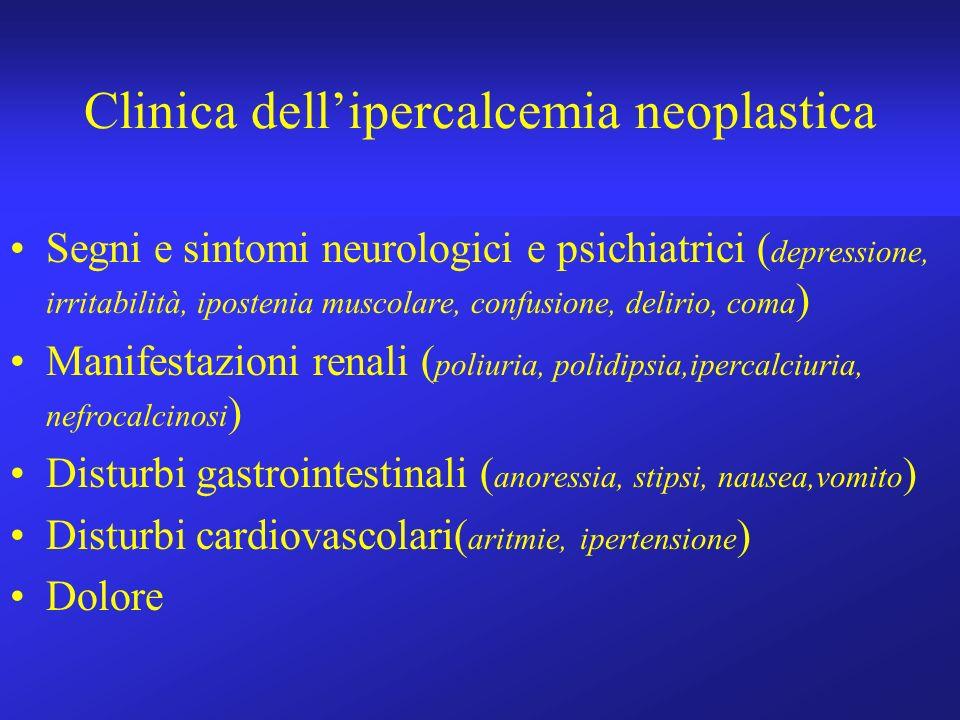 Clinica dell'ipercalcemia neoplastica