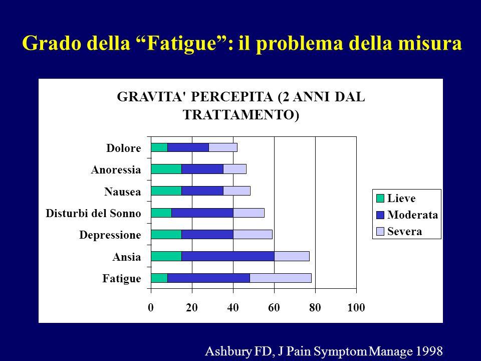 Grado della Fatigue : il problema della misura
