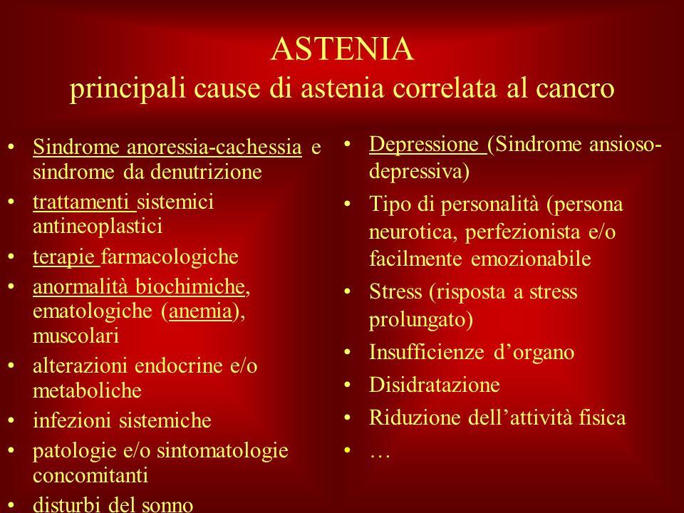 ASTENIA principali cause di astenia correlata al cancro