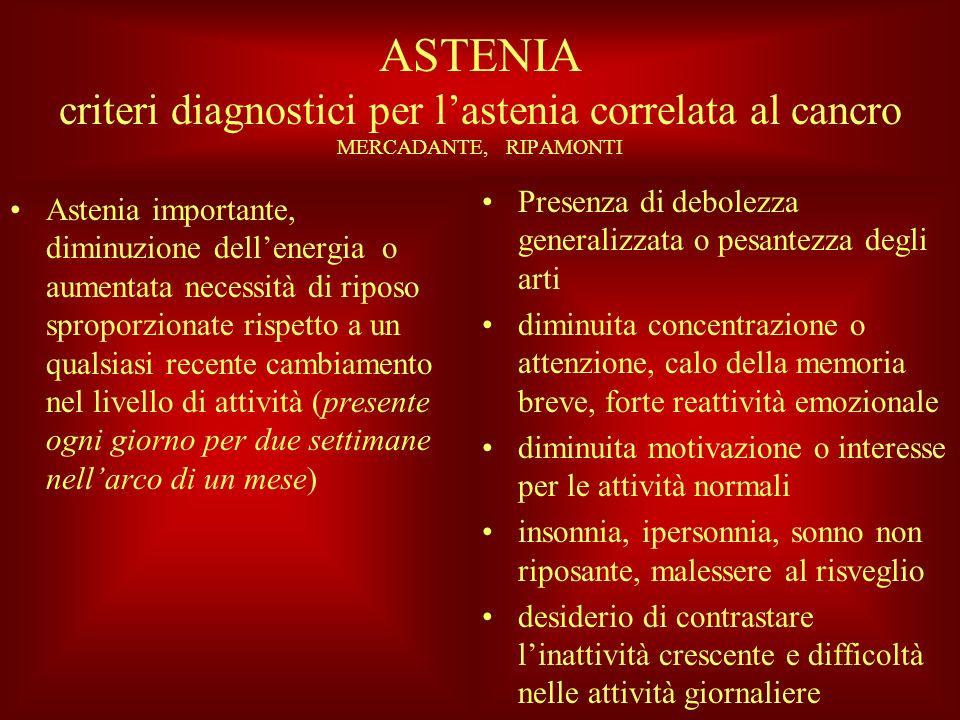 ASTENIA criteri diagnostici per l'astenia correlata al cancro MERCADANTE, RIPAMONTI