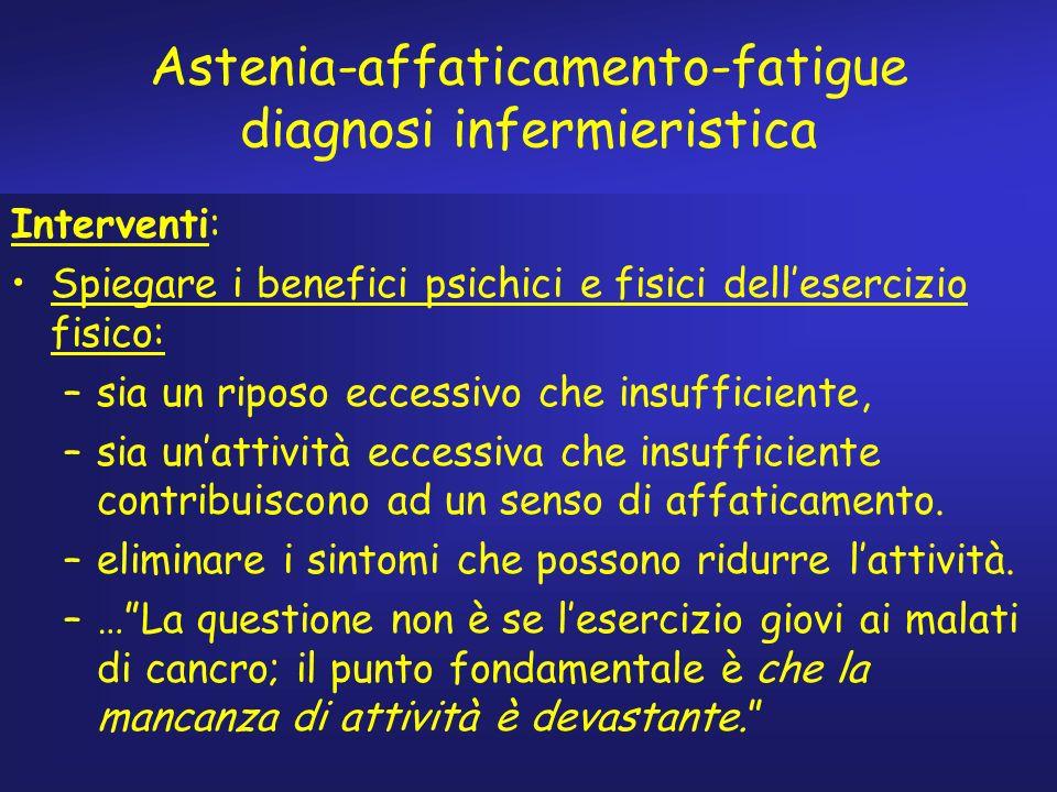 Astenia-affaticamento-fatigue diagnosi infermieristica