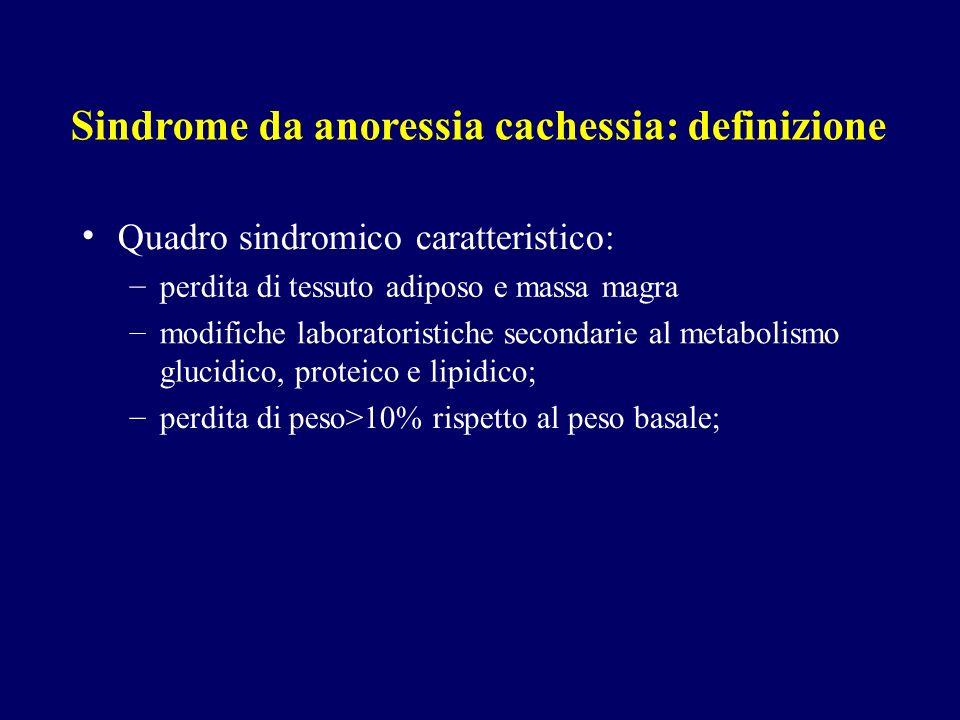 Sindrome da anoressia cachessia: definizione