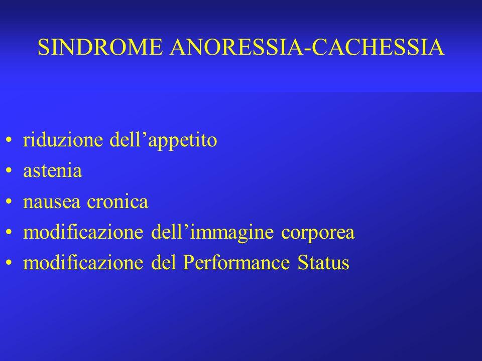 SINDROME ANORESSIA-CACHESSIA