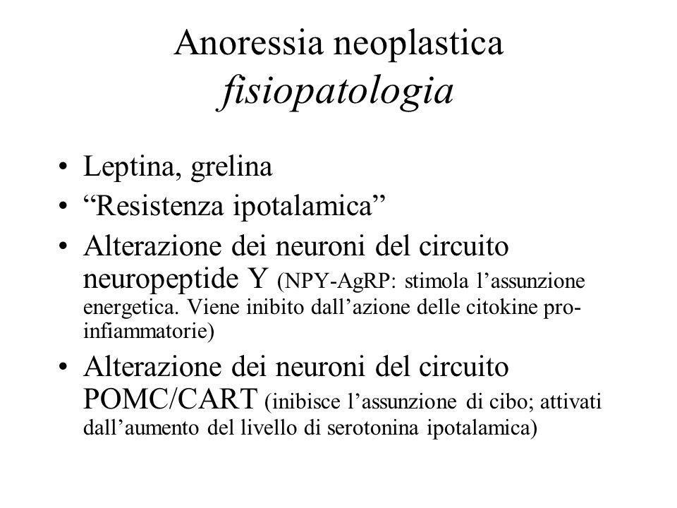 Anoressia neoplastica fisiopatologia
