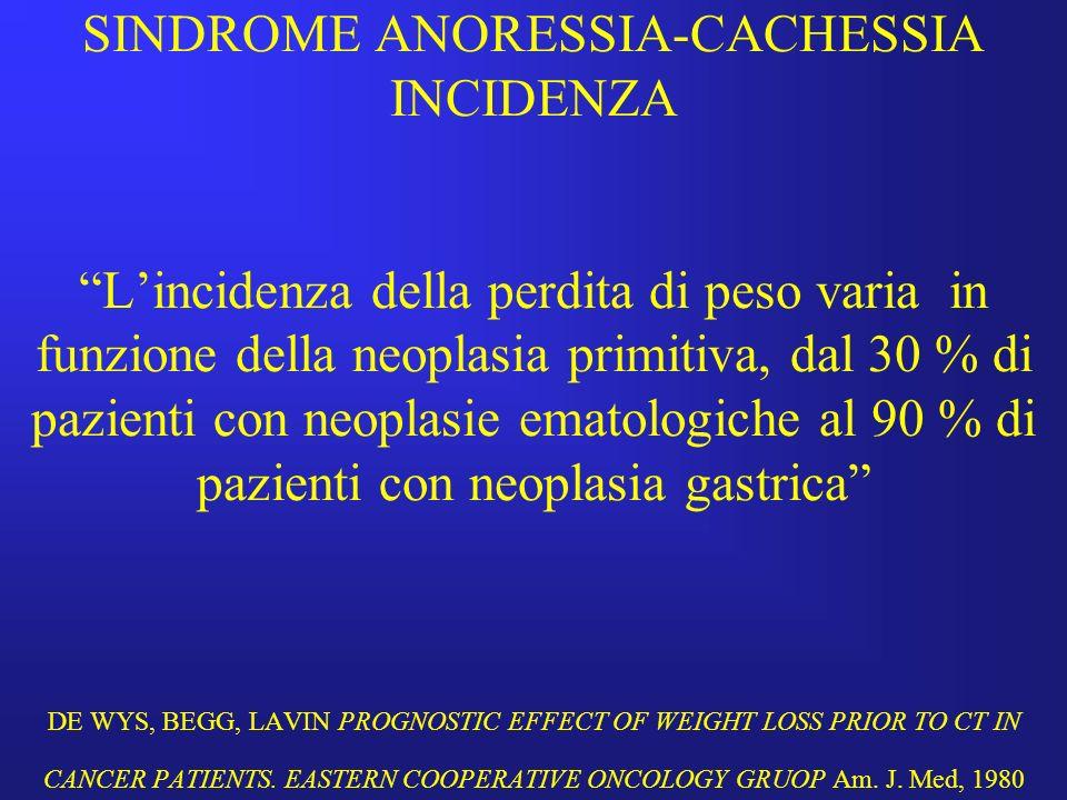 SINDROME ANORESSIA-CACHESSIA INCIDENZA L'incidenza della perdita di peso varia in funzione della neoplasia primitiva, dal 30 % di pazienti con neoplasie ematologiche al 90 % di pazienti con neoplasia gastrica DE WYS, BEGG, LAVIN PROGNOSTIC EFFECT OF WEIGHT LOSS PRIOR TO CT IN CANCER PATIENTS.
