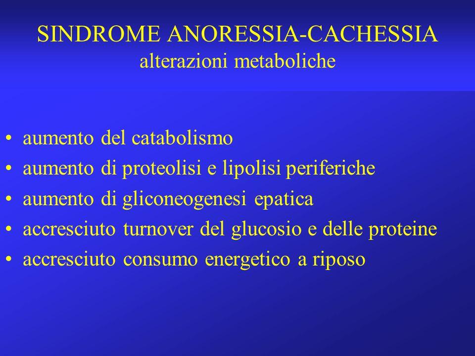 SINDROME ANORESSIA-CACHESSIA alterazioni metaboliche