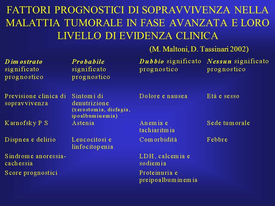 FATTORI PROGNOSTICI DI SOPRAVVIVENZA NELLA MALATTIA TUMORALE IN FASE AVANZATA E LORO LIVELLO DI EVIDENZA CLINICA (M.