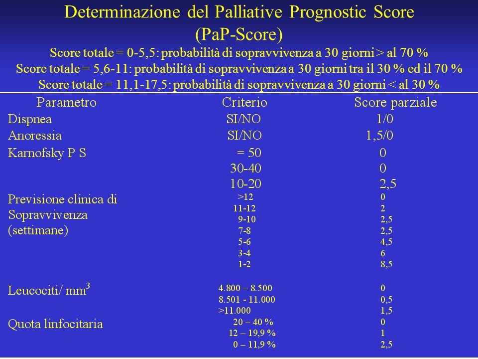 Determinazione del Palliative Prognostic Score (PaP-Score) Score totale = 0-5,5: probabilità di sopravvivenza a 30 giorni > al 70 % Score totale = 5,6-11: probabilità di sopravvivenza a 30 giorni tra il 30 % ed il 70 % Score totale = 11,1-17,5: probabilità di sopravvivenza a 30 giorni < al 30 %