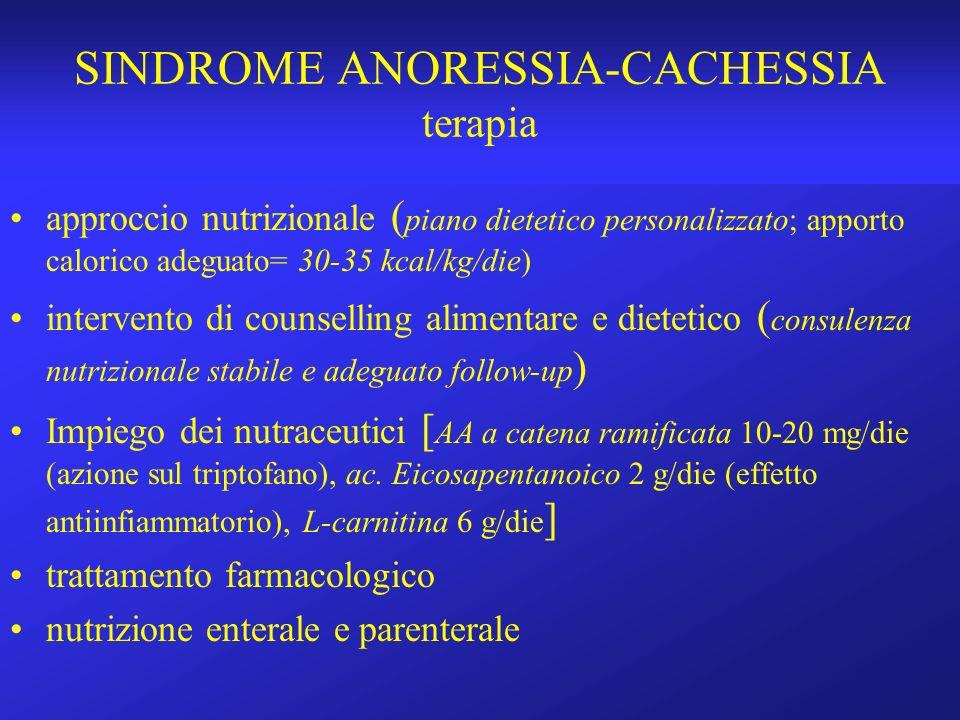 SINDROME ANORESSIA-CACHESSIA terapia