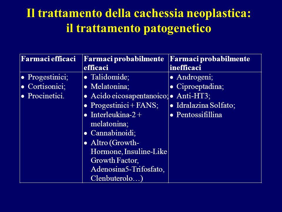 Il trattamento della cachessia neoplastica: