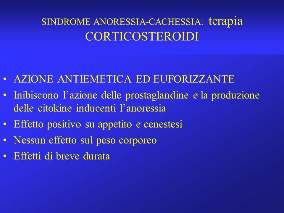 SINDROME ANORESSIA-CACHESSIA: terapia CORTICOSTEROIDI