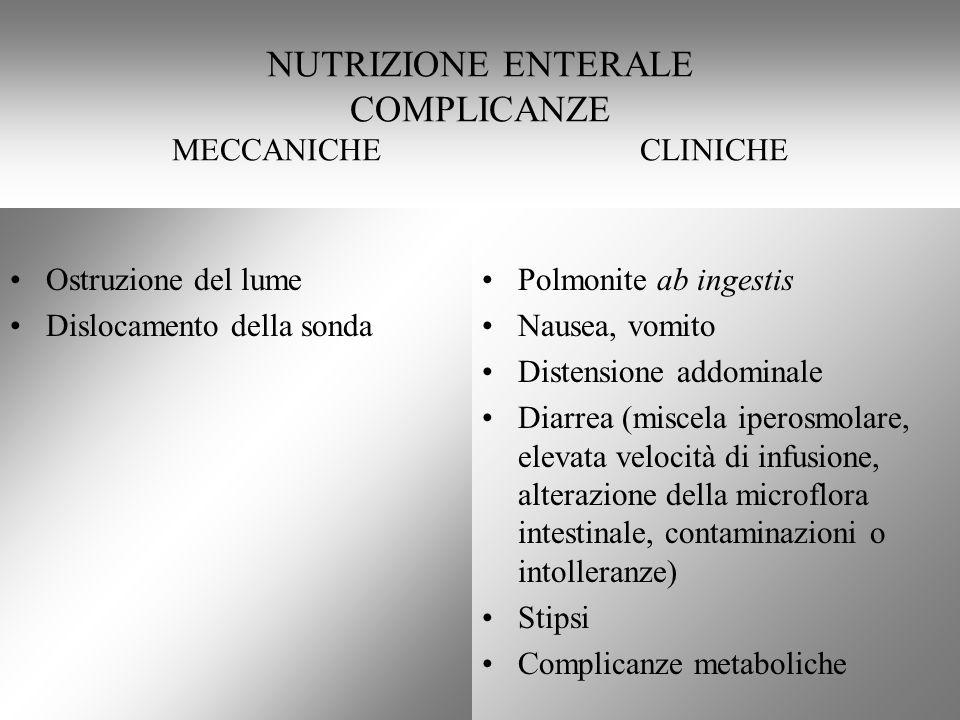 NUTRIZIONE ENTERALE COMPLICANZE MECCANICHE CLINICHE