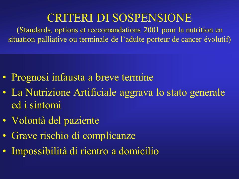 CRITERI DI SOSPENSIONE (Standards, options et reccomandations 2001 pour la nutrition en situation palliative ou terminale de l'adulte porteur de cancer évolutif)