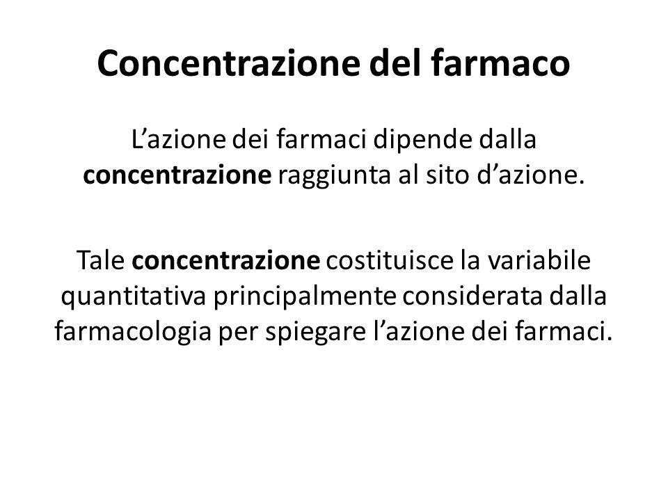 Concentrazione del farmaco
