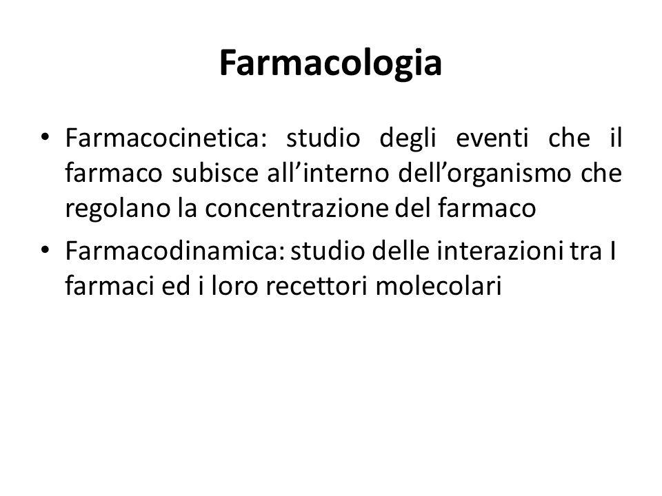 Farmacologia Farmacocinetica: studio degli eventi che il farmaco subisce all'interno dell'organismo che regolano la concentrazione del farmaco.
