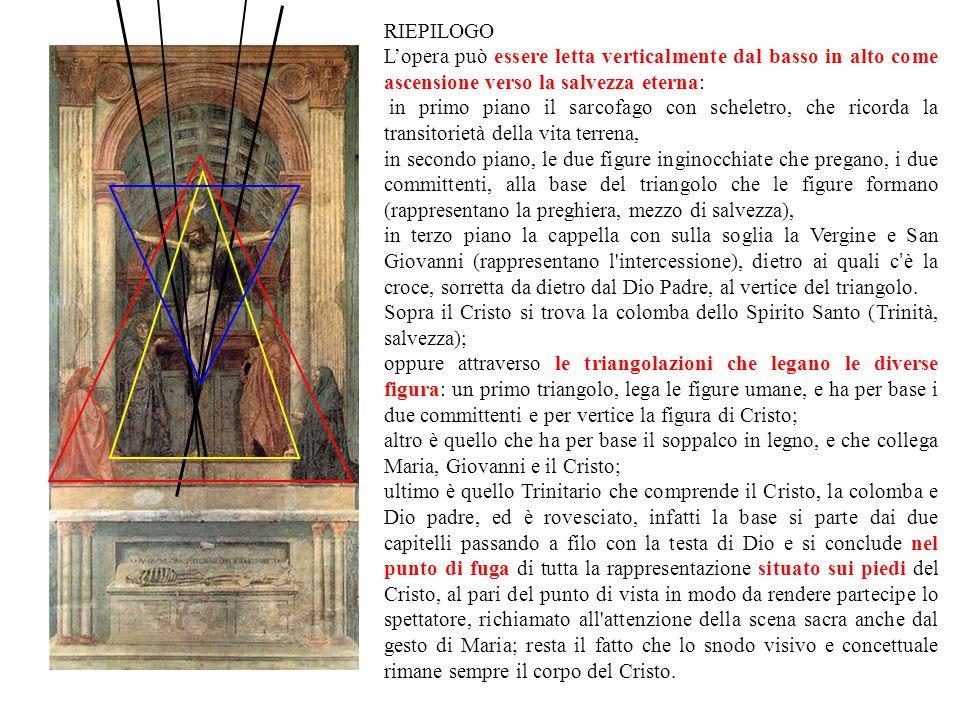 RIEPILOGO L'opera può essere letta verticalmente dal basso in alto come ascensione verso la salvezza eterna: