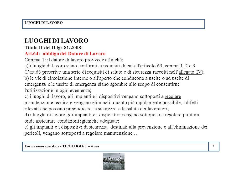 LUOGHI DI LAVORO Titolo II del D.lgs 81/2008: