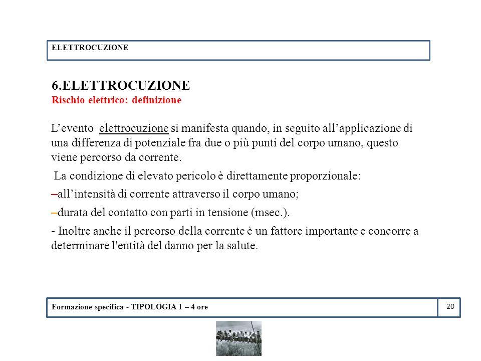 ELETTROCUZIONE 6.ELETTROCUZIONE. Rischio elettrico: definizione.