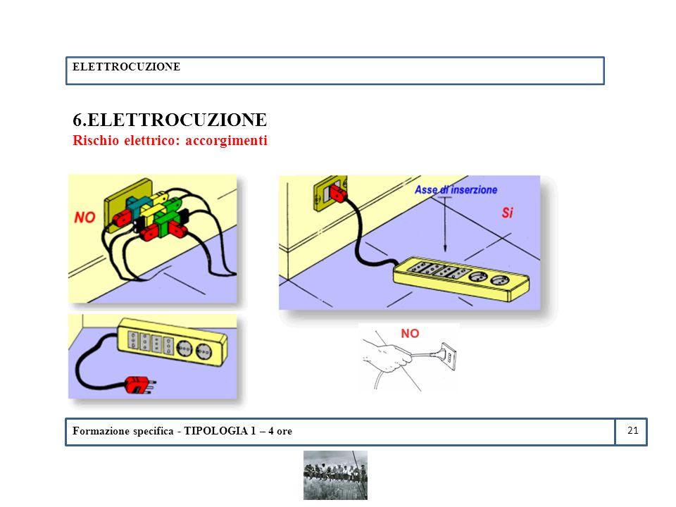 6.ELETTROCUZIONE Rischio elettrico: accorgimenti ELETTROCUZIONE