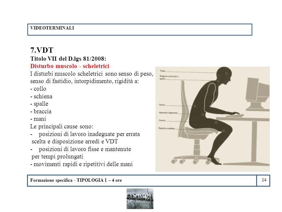 7.VDT Titolo VII del D.lgs 81/2008: Disturbo muscolo - scheletrici