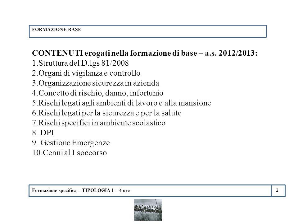 CONTENUTI erogati nella formazione di base – a.s. 2012/2013: