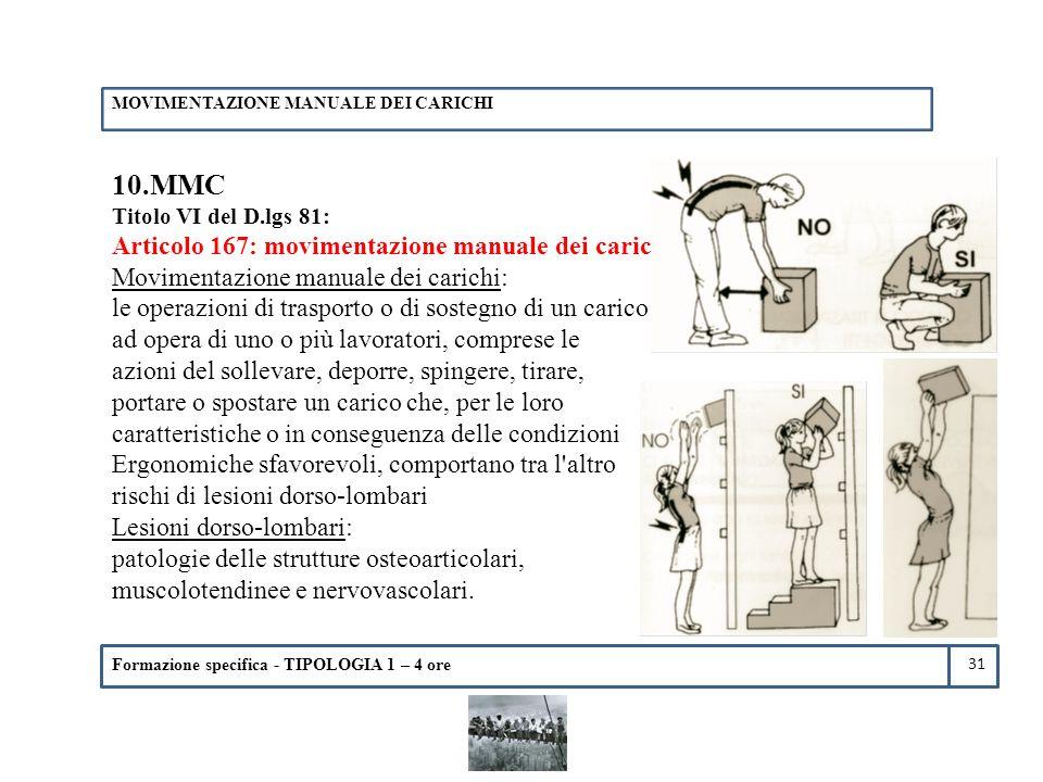 10.MMC Articolo 167: movimentazione manuale dei carichi
