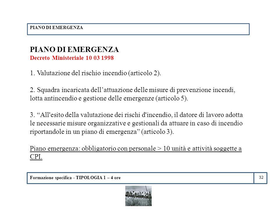 PIANO DI EMERGENZA 1. Valutazione del rischio incendio (articolo 2).