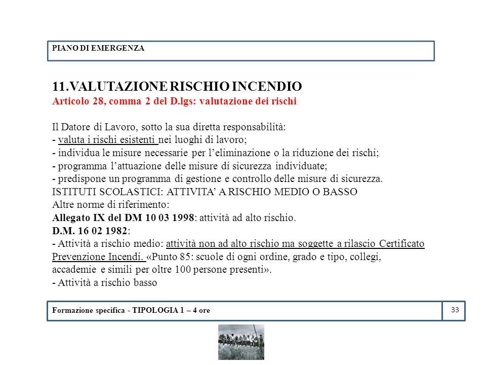 11.VALUTAZIONE RISCHIO INCENDIO