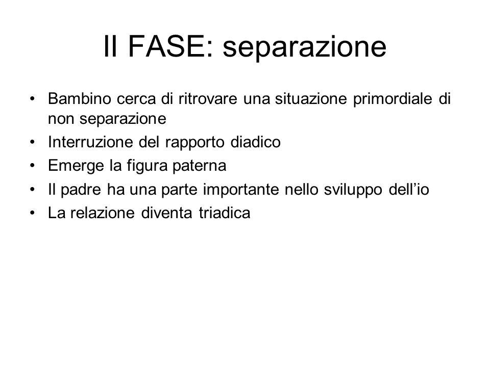 II FASE: separazione Bambino cerca di ritrovare una situazione primordiale di non separazione. Interruzione del rapporto diadico.