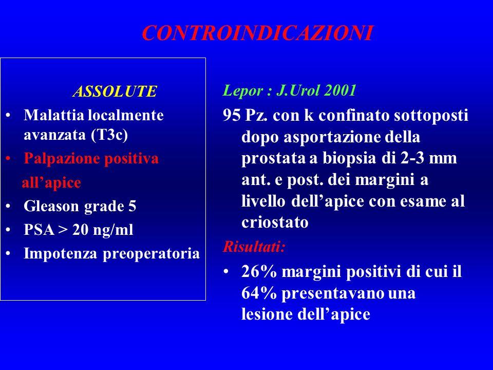 CONTROINDICAZIONI Lepor : J.Urol 2001.
