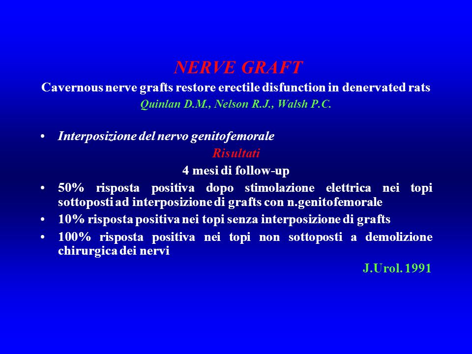 NERVE GRAFT Cavernous nerve grafts restore erectile disfunction in denervated rats. Quinlan D.M., Nelson R.J., Walsh P.C.
