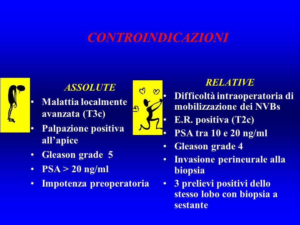 CONTROINDICAZIONI RELATIVE ASSOLUTE