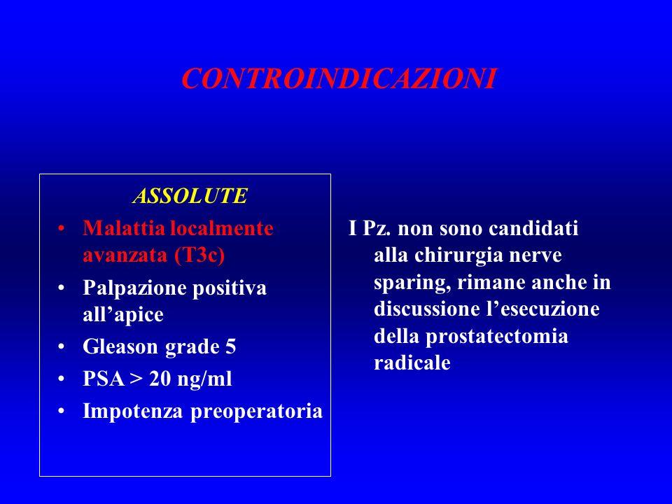 CONTROINDICAZIONI ASSOLUTE Malattia localmente avanzata (T3c)