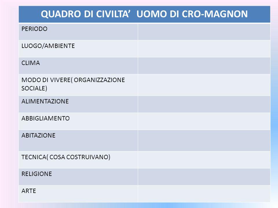 QUADRO DI CIVILTA' UOMO DI CRO-MAGNON