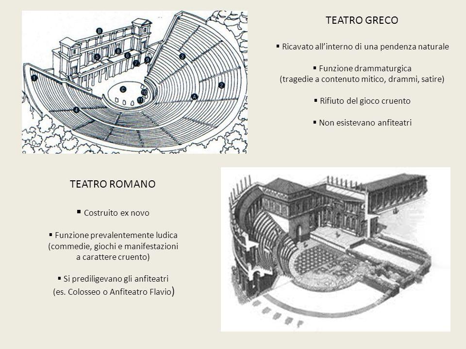 TEATRO GRECO TEATRO ROMANO Costruito ex novo