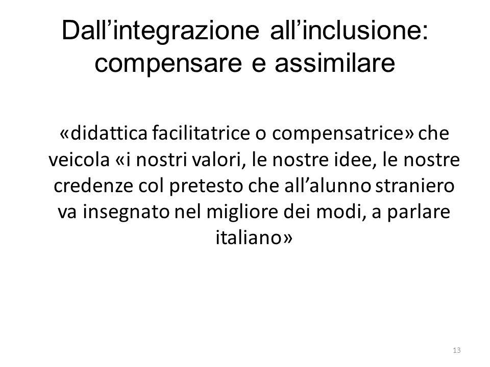 Dall'integrazione all'inclusione: compensare e assimilare