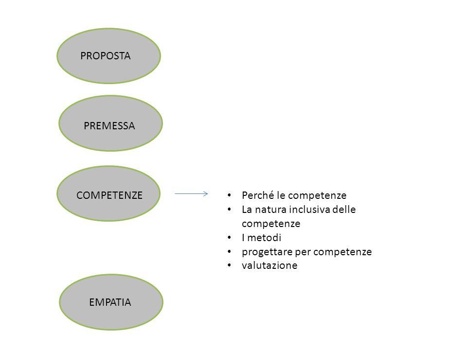 PROPOSTA PREMESSA. COMPETENZE. Perché le competenze. La natura inclusiva delle competenze. I metodi.