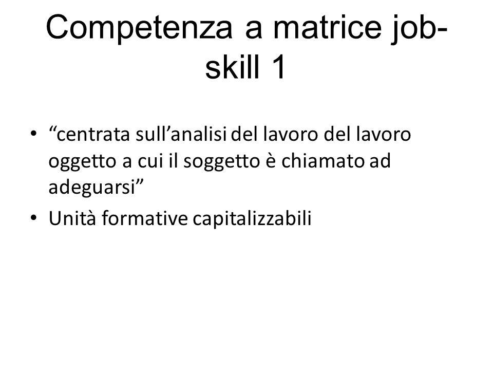 Competenza a matrice job-skill 1