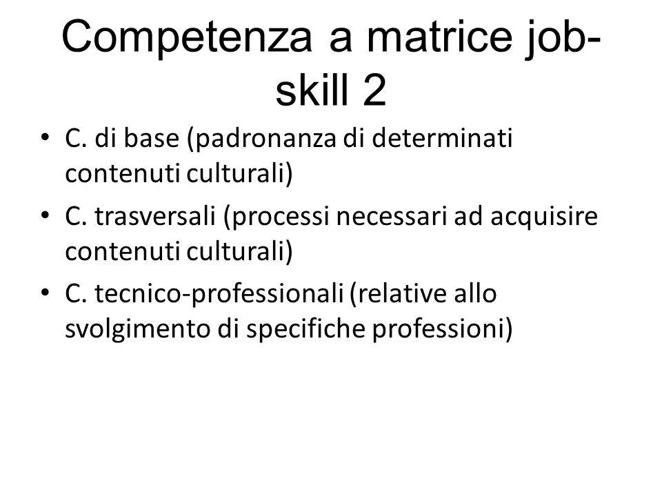 Competenza a matrice job-skill 2