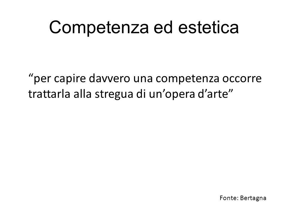 Competenza ed estetica