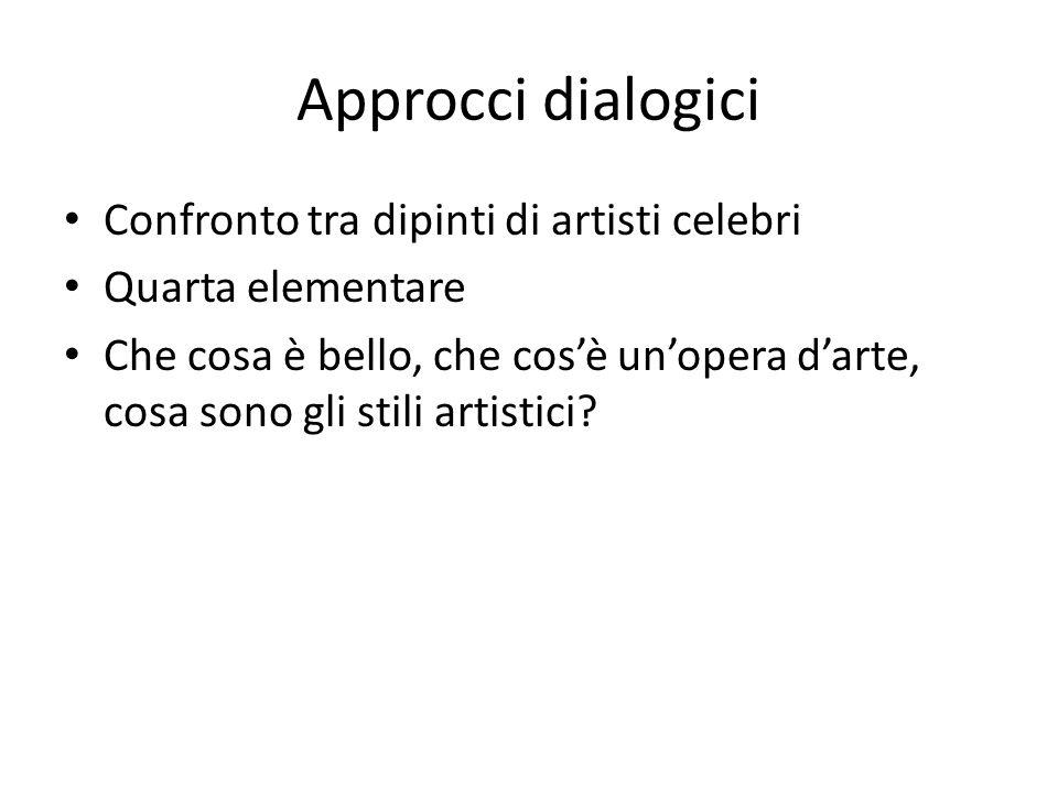 Approcci dialogici Confronto tra dipinti di artisti celebri