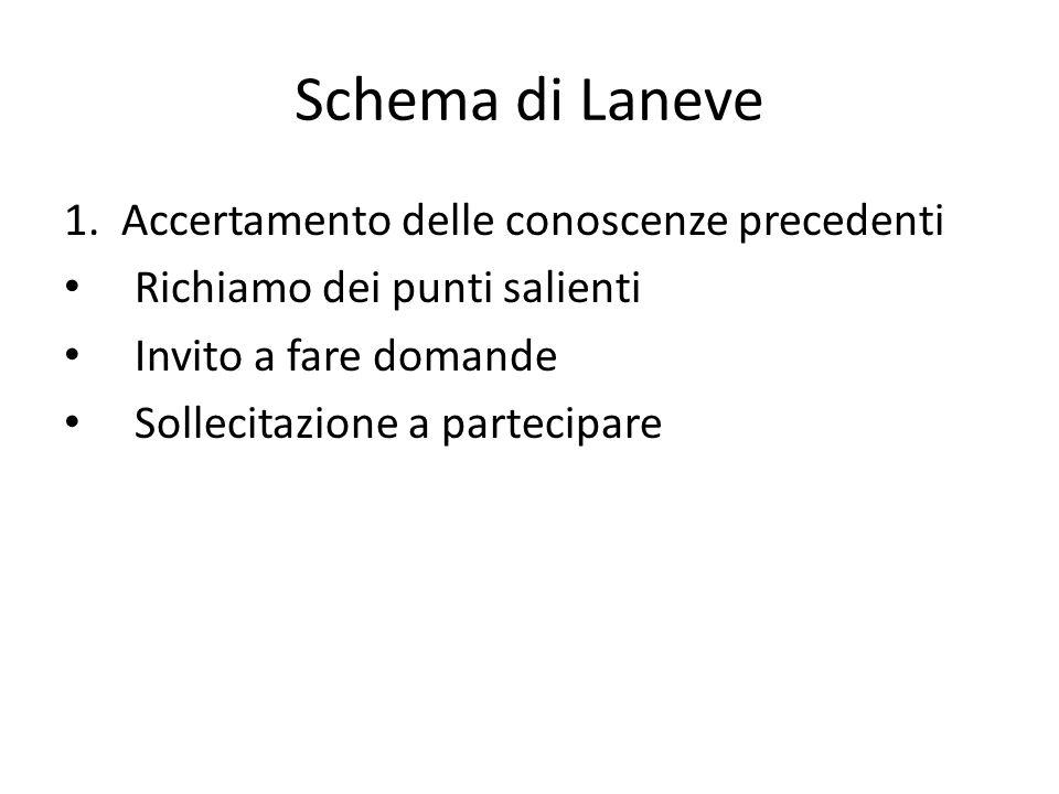 Schema di Laneve 1. Accertamento delle conoscenze precedenti