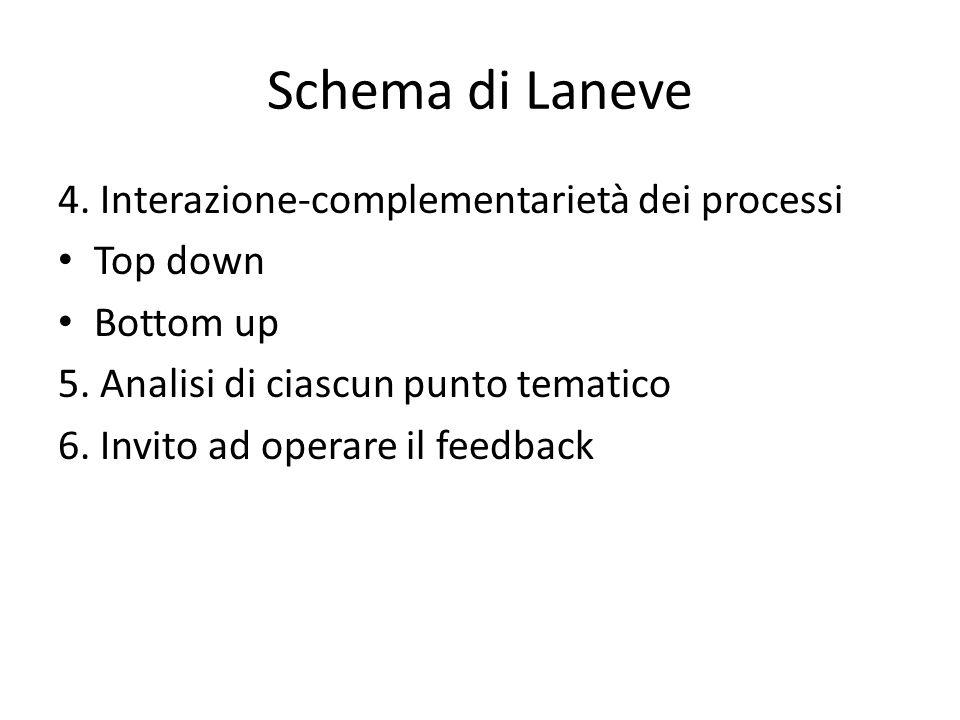Schema di Laneve 4. Interazione-complementarietà dei processi Top down