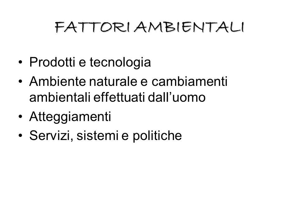 FATTORI AMBIENTALI Prodotti e tecnologia