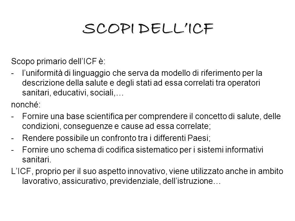 SCOPI DELL'ICF Scopo primario dell'ICF è: