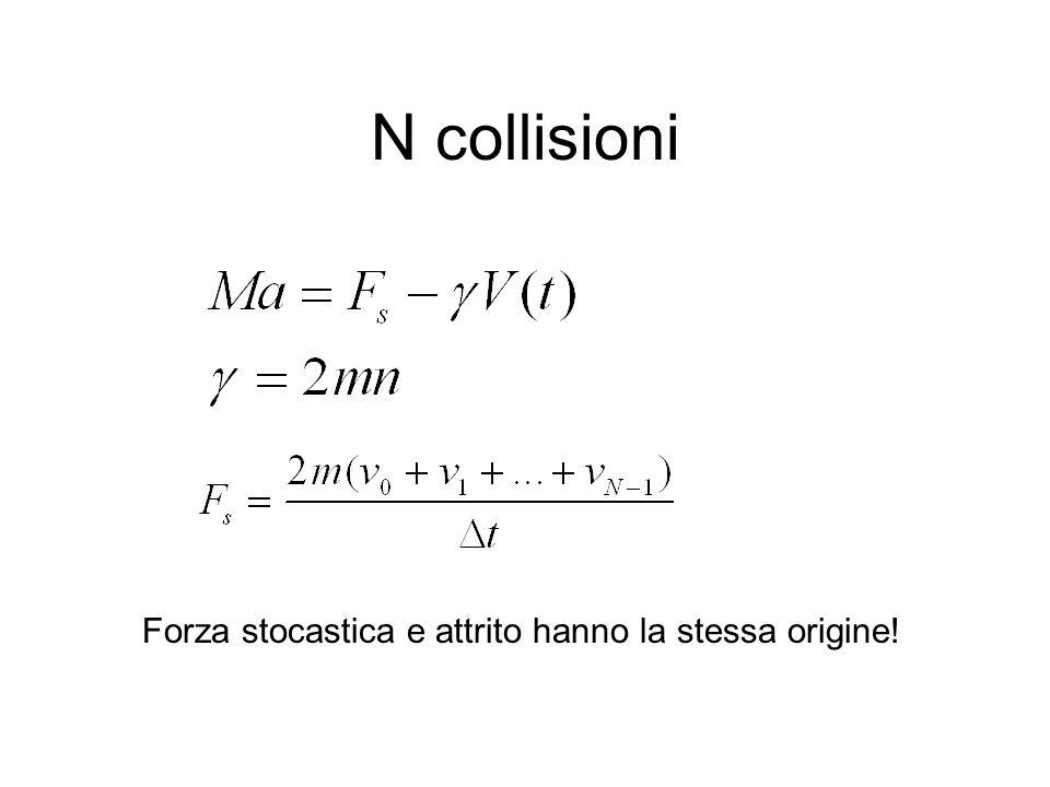 N collisioni Forza stocastica e attrito hanno la stessa origine!