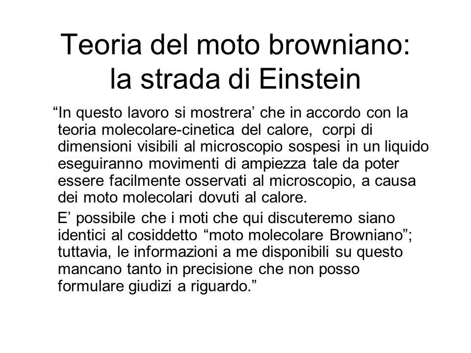 Teoria del moto browniano: la strada di Einstein