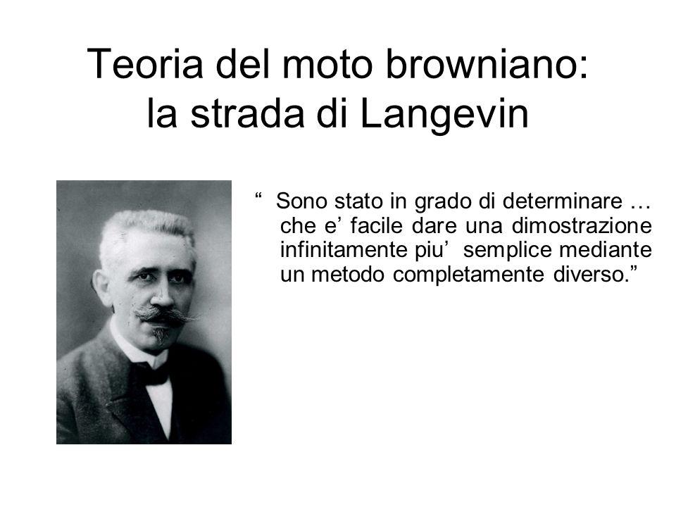Teoria del moto browniano: la strada di Langevin