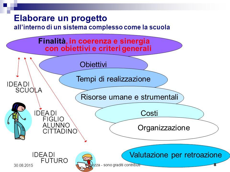 Finalità, in coerenza e sinergia con obiettivi e criteri generali
